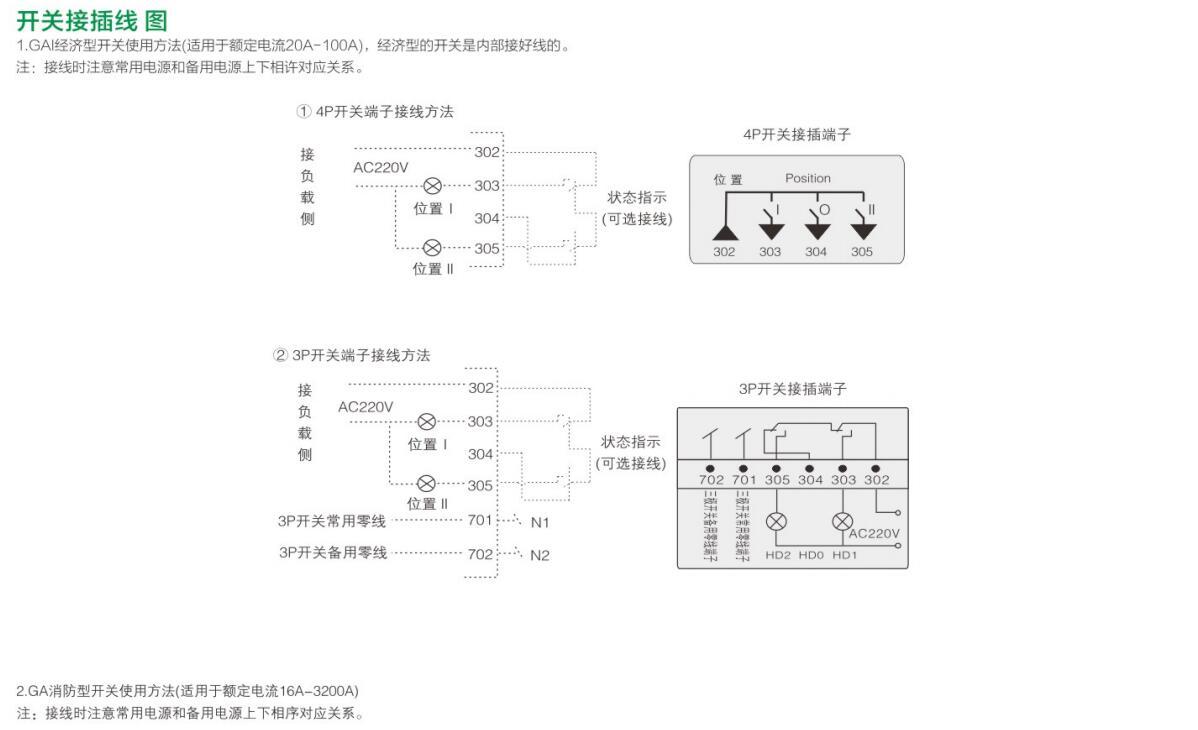 ZJZQ5双电源自动转换开关(PC级)祥6.jpg