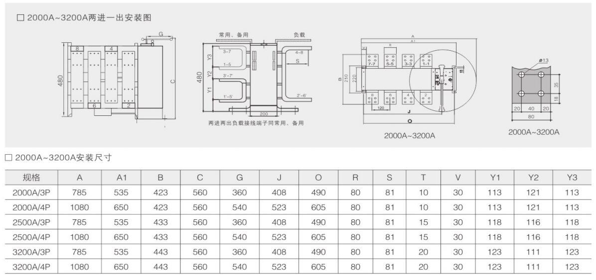 ZJZQ5双电源自动转换开关(PC级)祥5.jpg