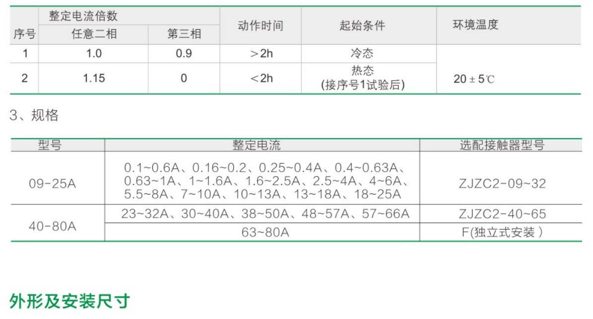 ZJZRS1(JRS1)yabo22官网热过载继电器祥1.jpg