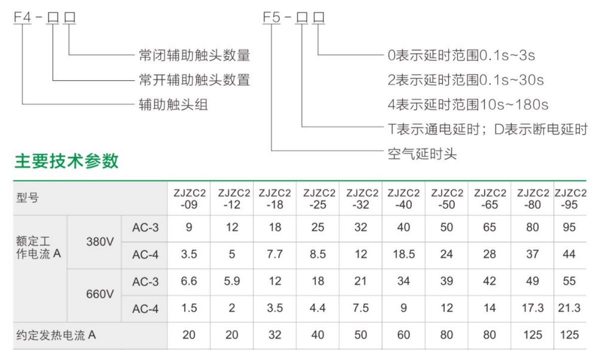 ZJZC2(CJX2)yabo22官网交流接触器祥2.jpg