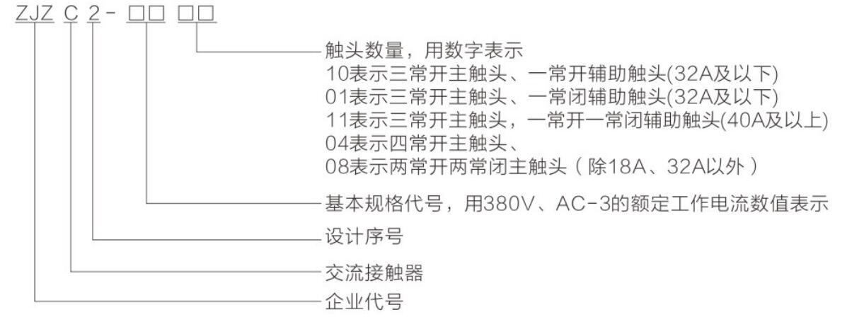 ZJZC2(CJX2)yabo22官网交流接触器祥1.jpg