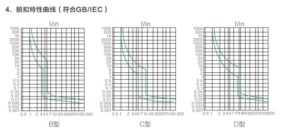 ZJZB1-63(125)yabo22官网小型断路器祥5.jpg