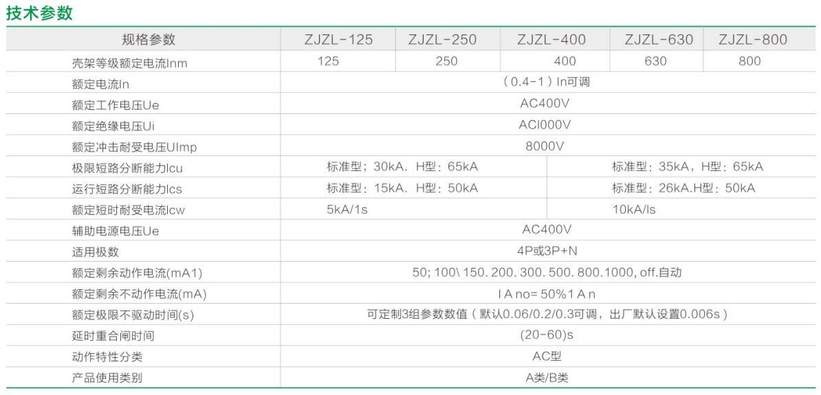ZJZLyabo22官网塑壳剩余电流断路器祥5.jpg