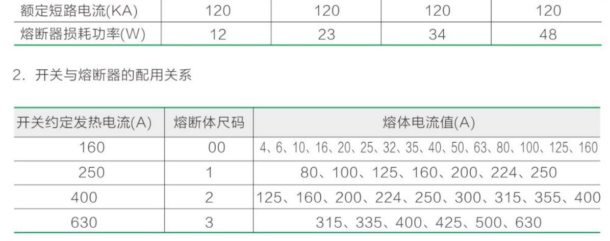 ZJZR17yabo22官网刀熔开关祥3.jpg