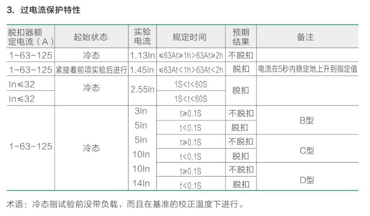 ZJZB1-63(125)yabo22官网小型断路器祥4.jpg