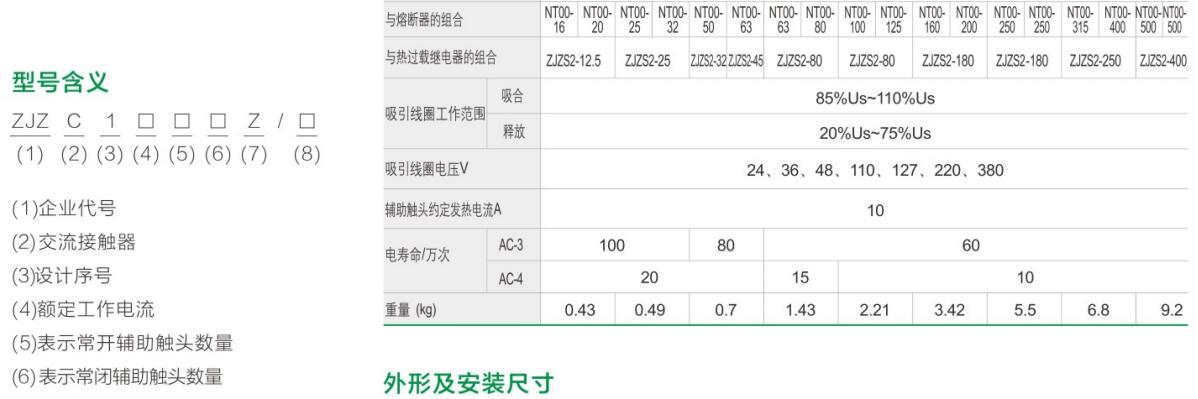 ZJZC1(CJX1)yabo22官网交流接触器祥1.jpg