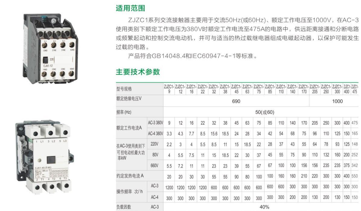 ZJZC1(CJX1)yabo22官网交流接触器祥.jpg