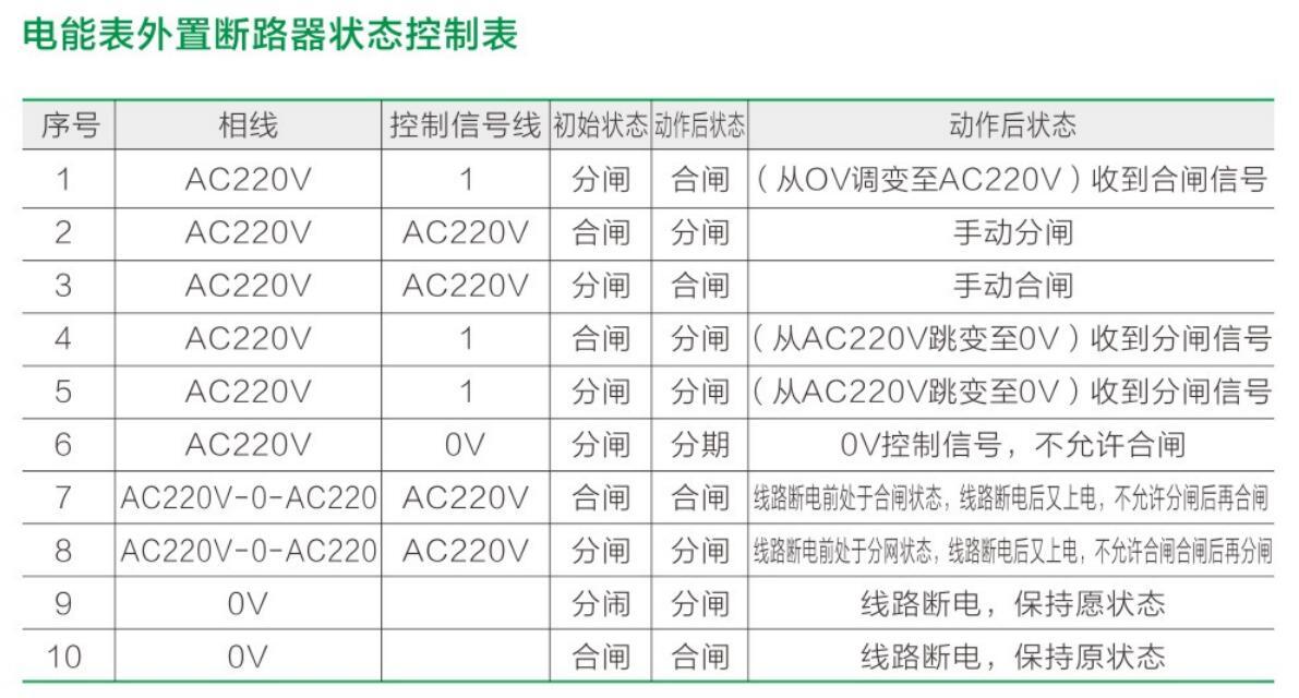 ZJZB1S-125yabo22官网重合闸小型断路器祥3.jpg