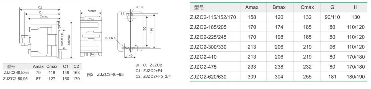 ZJZC2(CJX2)yabo22官网交流接触器祥6.jpg