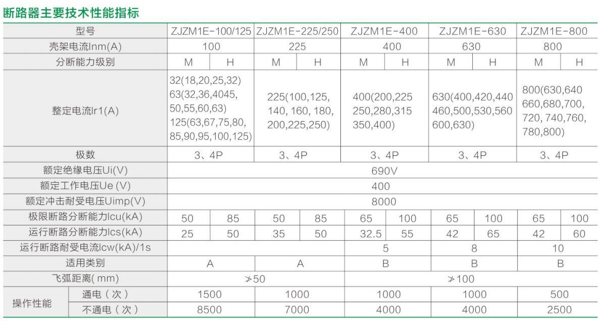ZJZM1Eyabo22官网智能塑壳断路器祥1.jpg