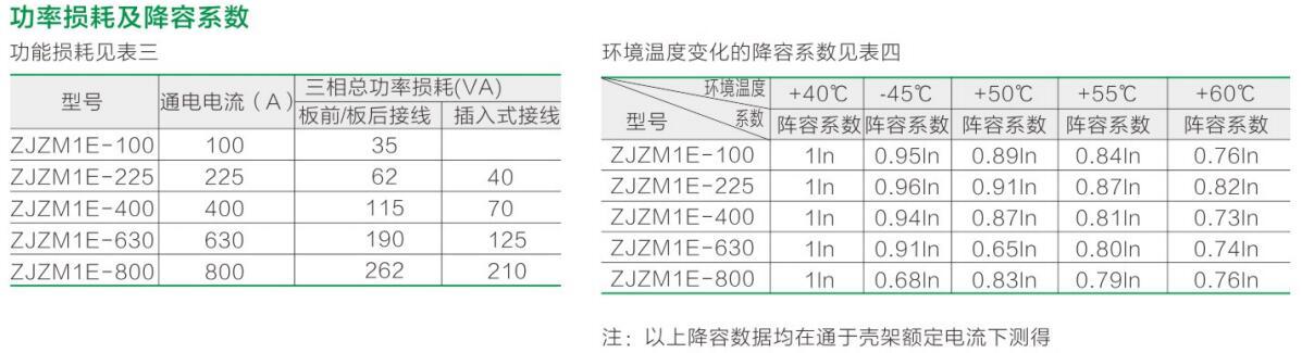 ZJZM1Eyabo22官网智能塑壳断路器祥2.jpg