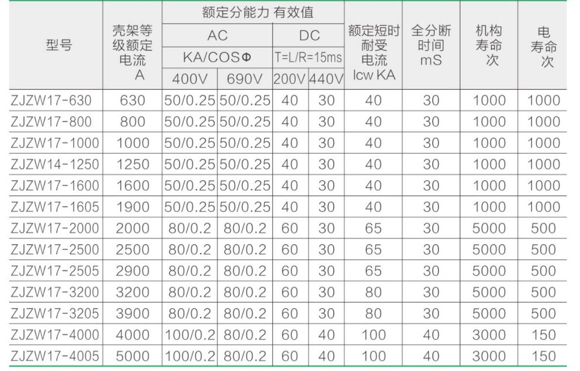 ZJZW17yabo22官网万能式空气断路器祥2.jpg