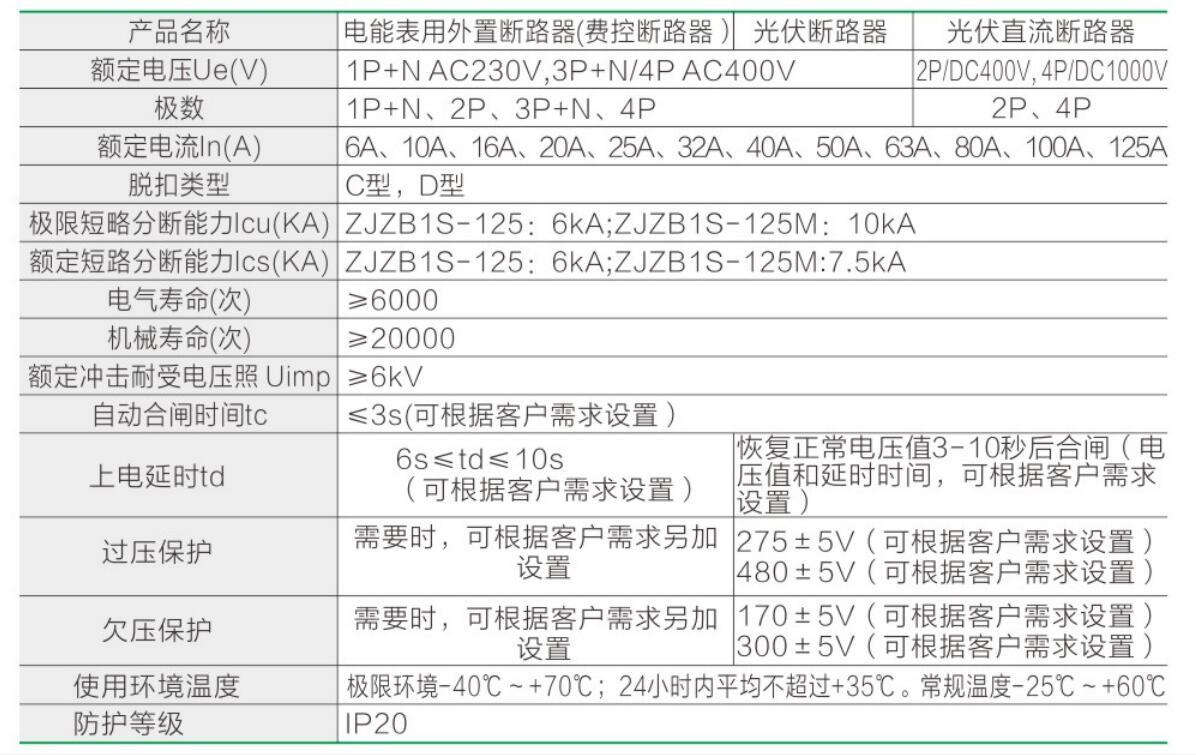 ZJZB1S-125yabo22官网重合闸小型断路器祥1.jpg
