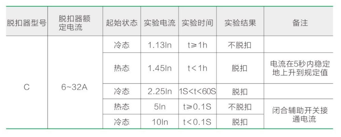 ZJZB30-32yabo22官网小型断路器祥2.jpg