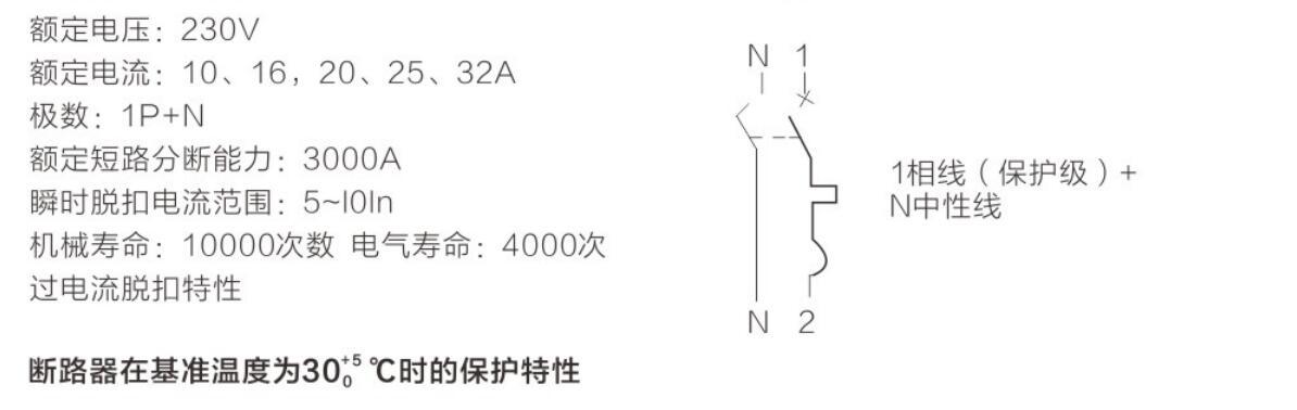 ZJZB30-32yabo22官网小型断路器祥1.jpg
