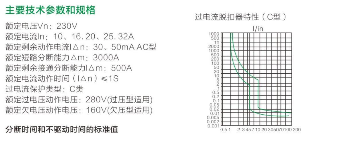 ZJZB30-32yabo22官网小型断路器祥6.jpg