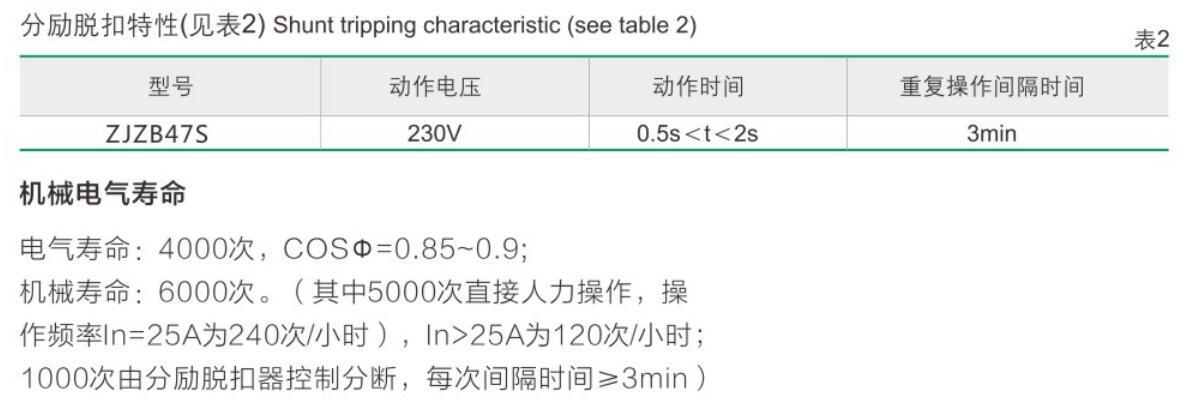 ZJZB47Syabo22官网电表预付费小型断路器祥3.jpg