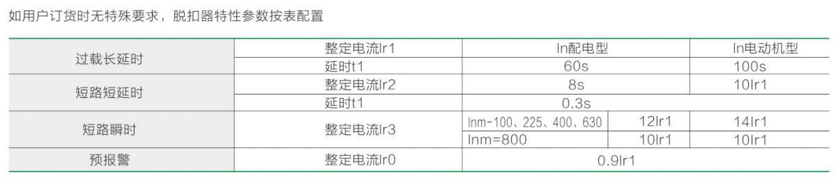 ZJZM1Eyabo22官网智能塑壳断路器祥6.jpg