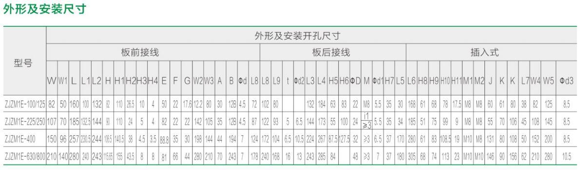 ZJZM1Eyabo22官网智能塑壳断路器祥9.jpg