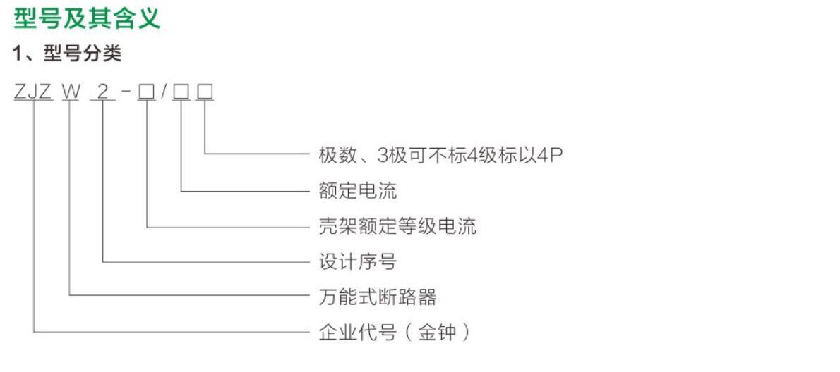 ZJZW2智能型万能式断路器yabo22官网祥1.jpg