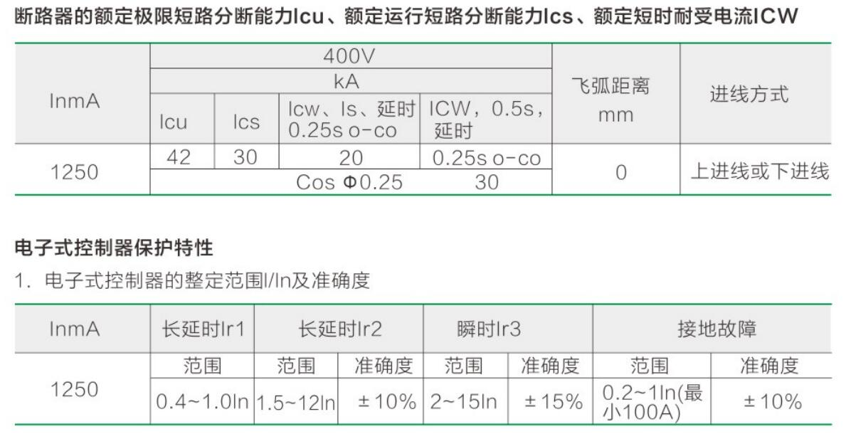 ZJZW2智能型万能式断路器yabo22官网祥2.jpg
