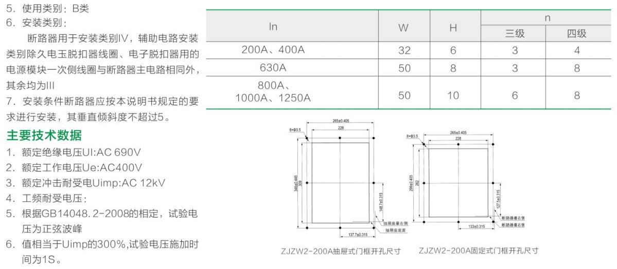 ZJZW2智能型万能式断路器yabo22官网祥6.jpg
