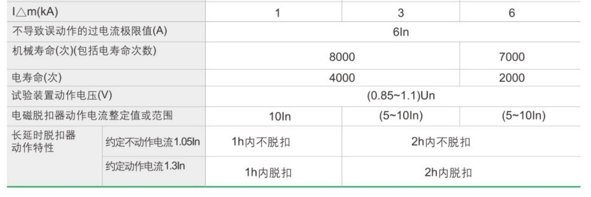 ZJZM10LEyabo22官网塑壳断路器祥1.jpg