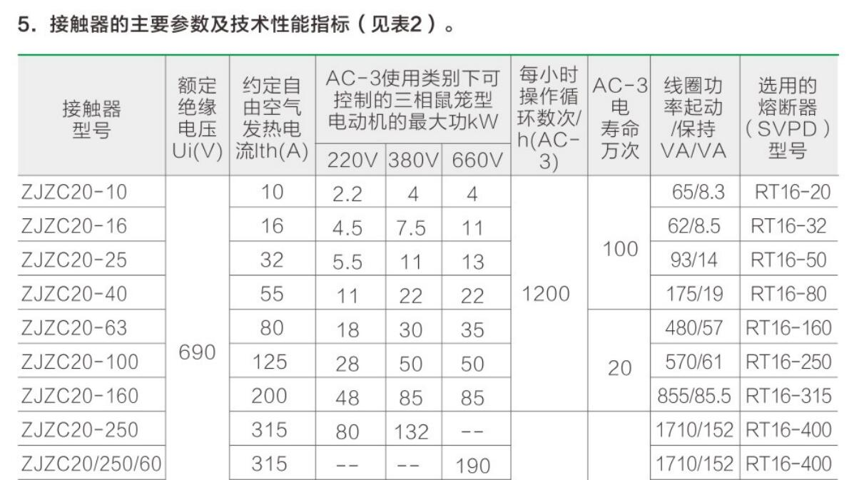 ZJZC20(CJ20)yabo22官网切换电容接触器祥4.jpg