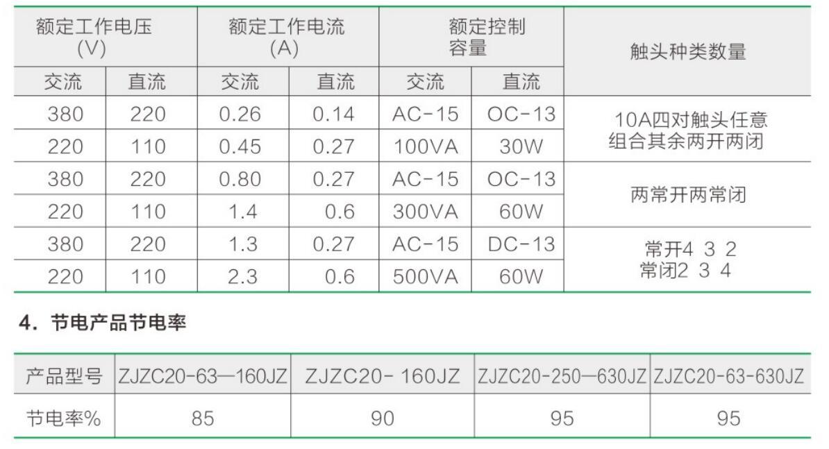ZJZC20(CJ20)yabo22官网切换电容接触器祥2.jpg