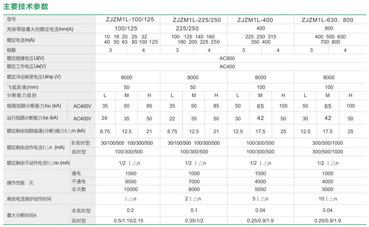 ZJZM1Lyabo22官网漏电断路器祥5.jpg