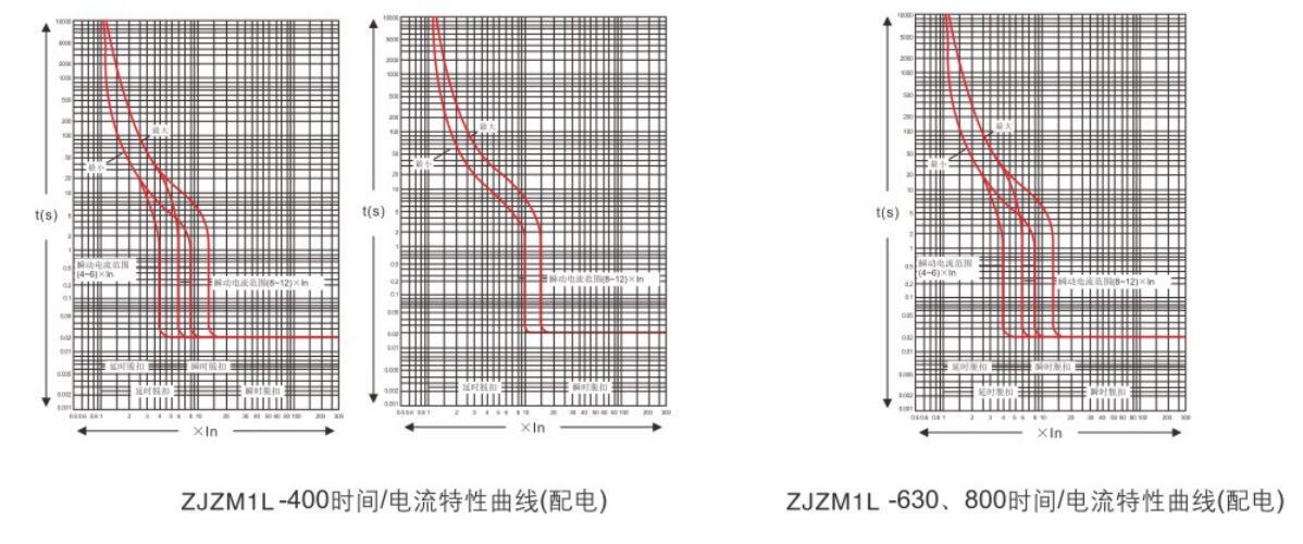 ZJZM1Lyabo22官网漏电断路器祥3.jpg