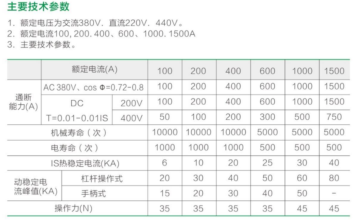ZJZD11-14,ZJZD11B-14B,ZJZS11-13,ZJZS11B-13Byabo22官网刀形转换开关祥2.jpg