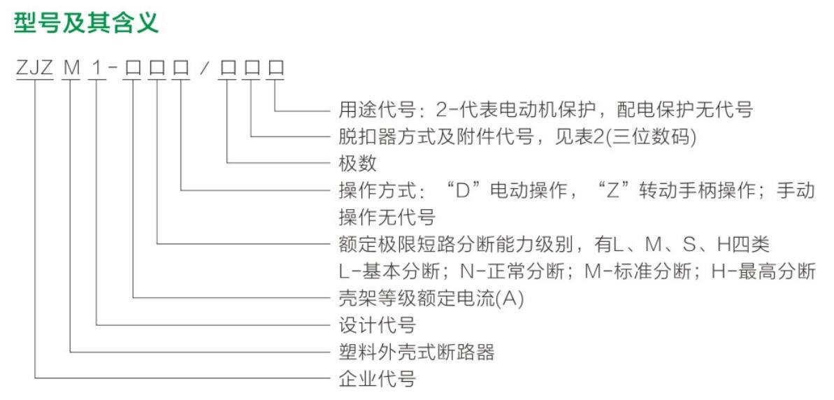 ZJZM1yabo22官网(ABB型)塑壳断路器祥2.jpg