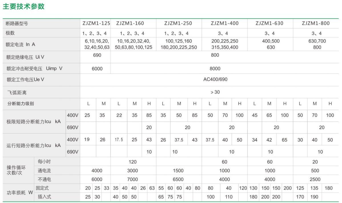 ZJZM1yabo22官网(ABB型)塑壳断路器祥4.jpg