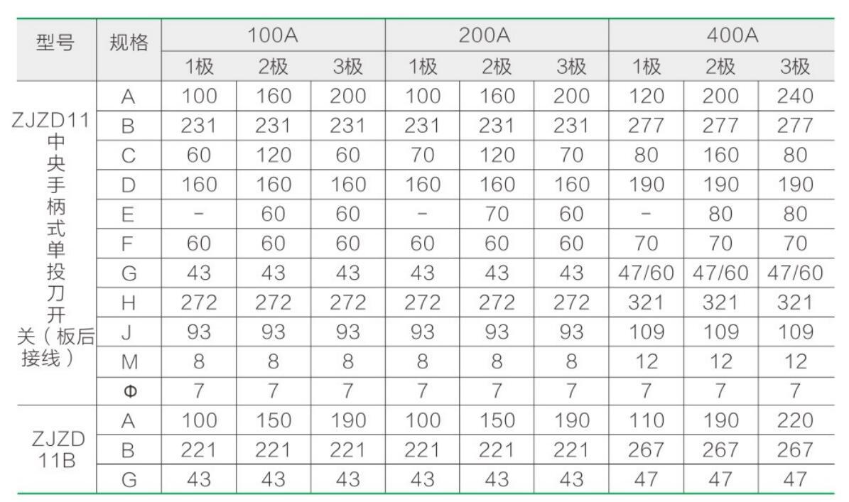 ZJZD11-14,ZJZD11B-14B,ZJZS11-13,ZJZS11B-13Byabo22官网刀形转换开关祥5.jpg