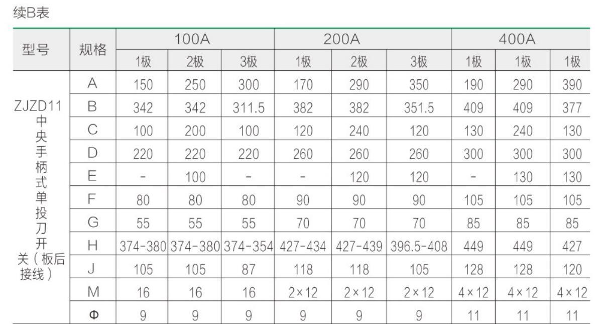 ZJZD11-14,ZJZD11B-14B,ZJZS11-13,ZJZS11B-13Byabo22官网刀形转换开关祥6.jpg
