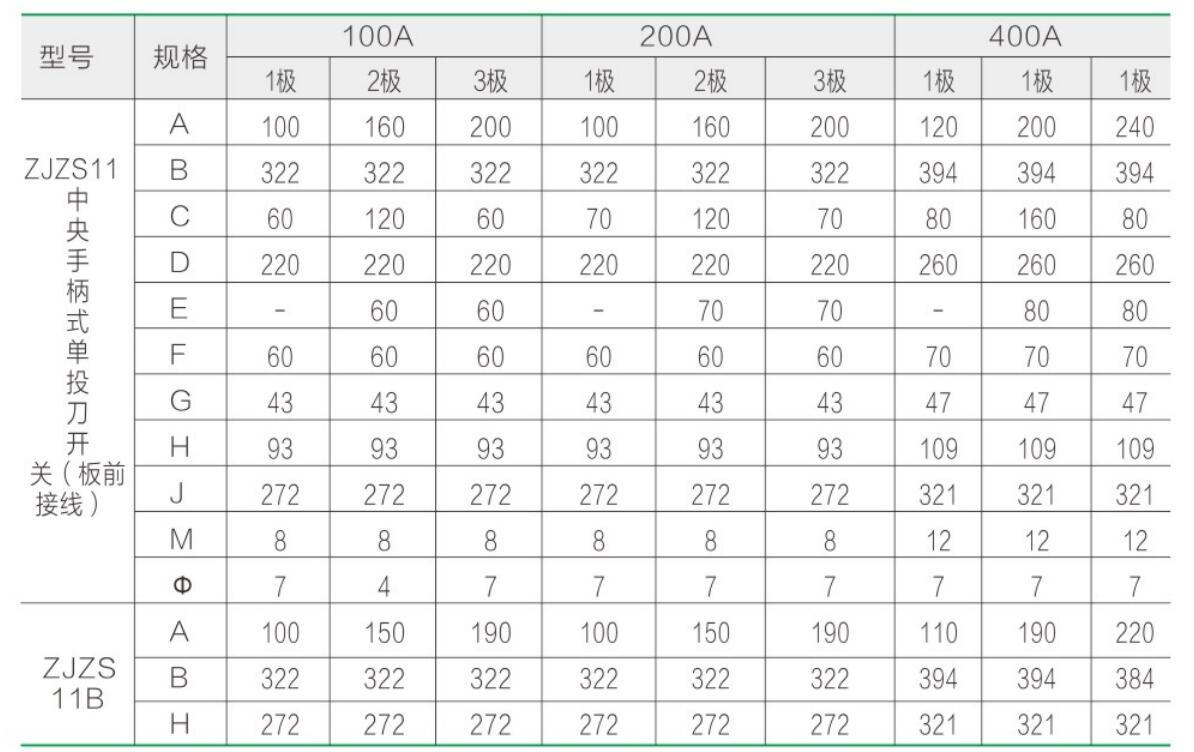 ZJZD11-14,ZJZD11B-14B,ZJZS11-13,ZJZS11B-13Byabo22官网刀形转换开关祥8.jpg