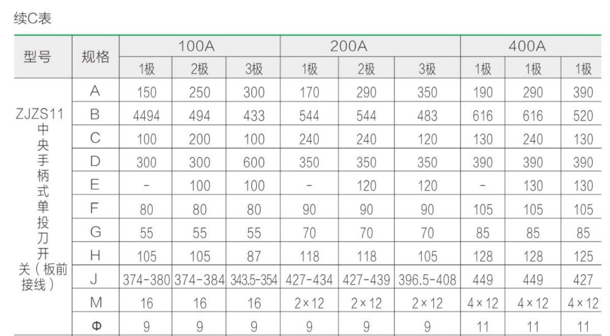 ZJZD11-14,ZJZD11B-14B,ZJZS11-13,ZJZS11B-13Byabo22官网刀形转换开关祥9.jpg