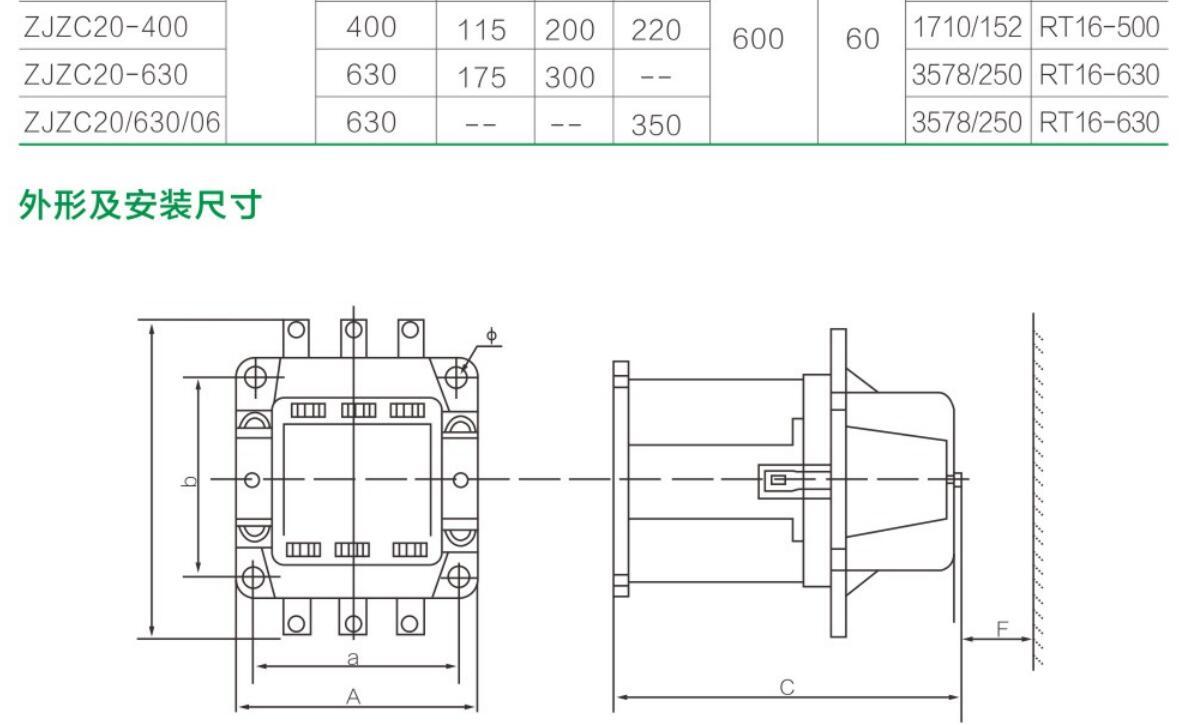 ZJZC20(CJ20)yabo22官网切换电容接触器祥5.jpg
