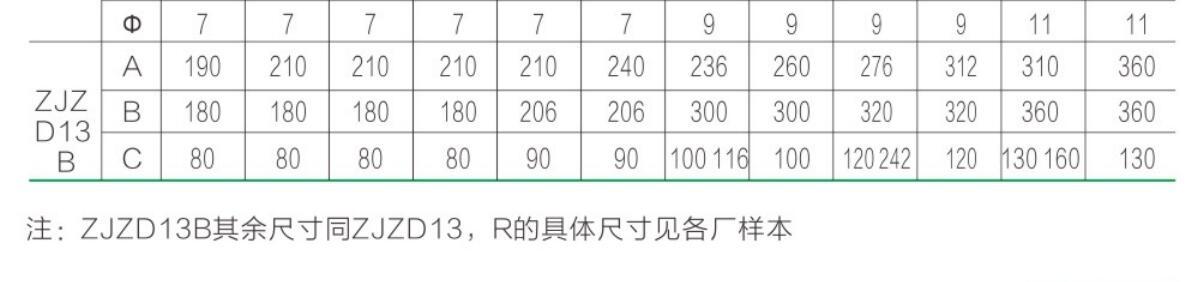 ZJZD11-14,ZJZD11B-14B,ZJZS11-13,ZJZS11B-13Byabo22官网刀形转换开关祥16.jpg