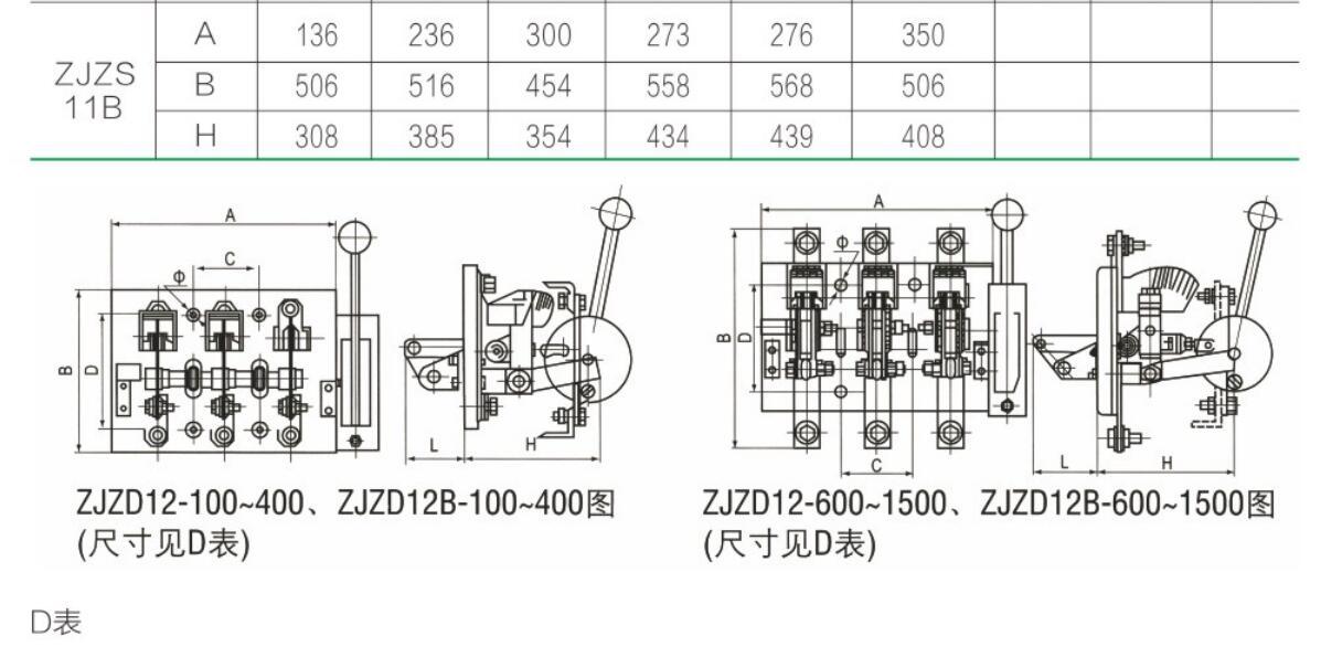 ZJZD11-14,ZJZD11B-14B,ZJZS11-13,ZJZS11B-13Byabo22官网刀形转换开关祥10.jpg