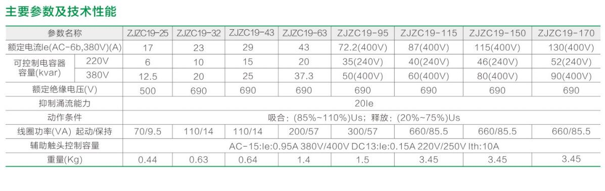 ZJZC19(CJ19)yabo22官网切换电容接触器祥3.jpg