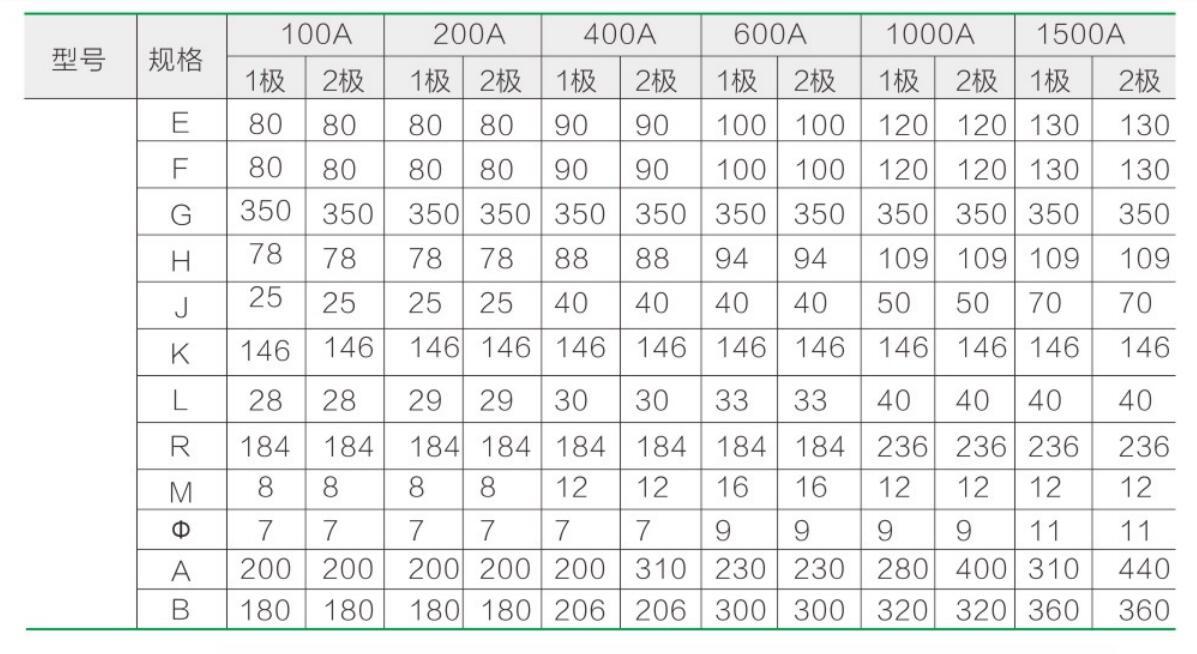 ZJZD11-14,ZJZD11B-14B,ZJZS11-13,ZJZS11B-13Byabo22官网刀形转换开关祥11.jpg