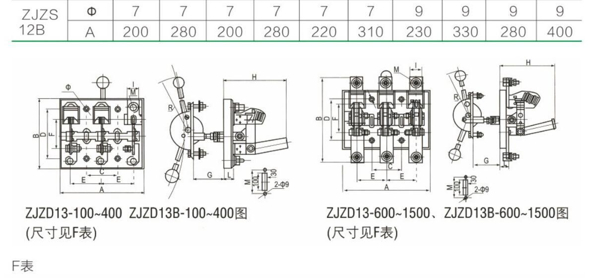 ZJZD11-14,ZJZD11B-14B,ZJZS11-13,ZJZS11B-13Byabo22官网刀形转换开关祥14.jpg