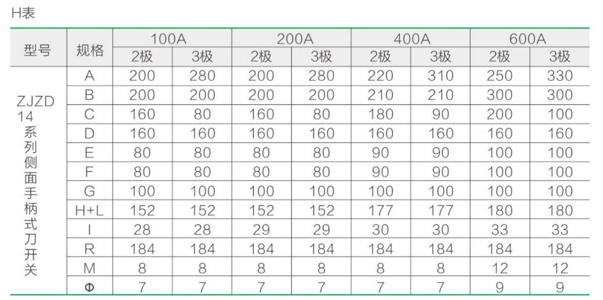 ZJZD11-14,ZJZD11B-14B,ZJZS11-13,ZJZS11B-13Byabo22官网刀形转换开关祥20.jpg