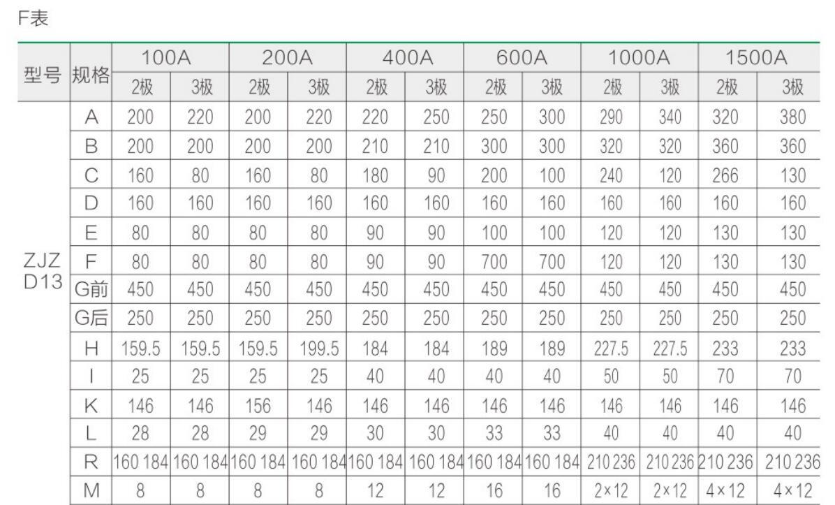 ZJZD11-14,ZJZD11B-14B,ZJZS11-13,ZJZS11B-13Byabo22官网刀形转换开关祥15.jpg