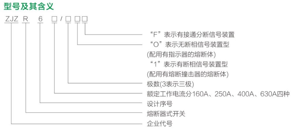 ZJZR6yabo22官网熔断器式刀开关祥1.jpg