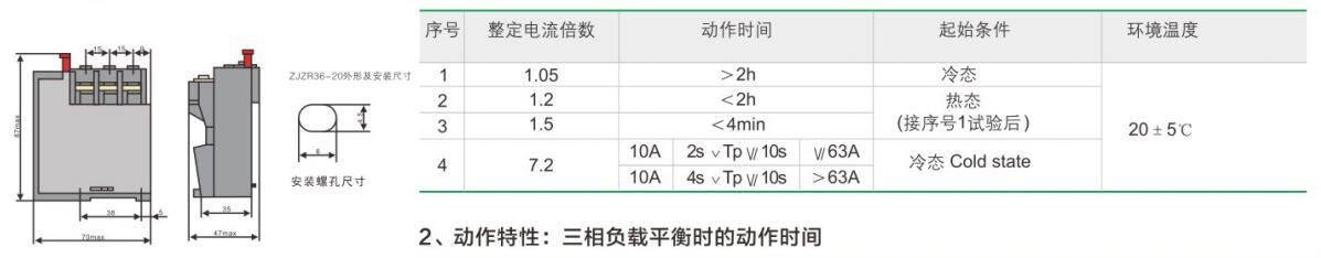 ZJZR36B(JR36B)yabo22官网热过载继电器祥1.jpg