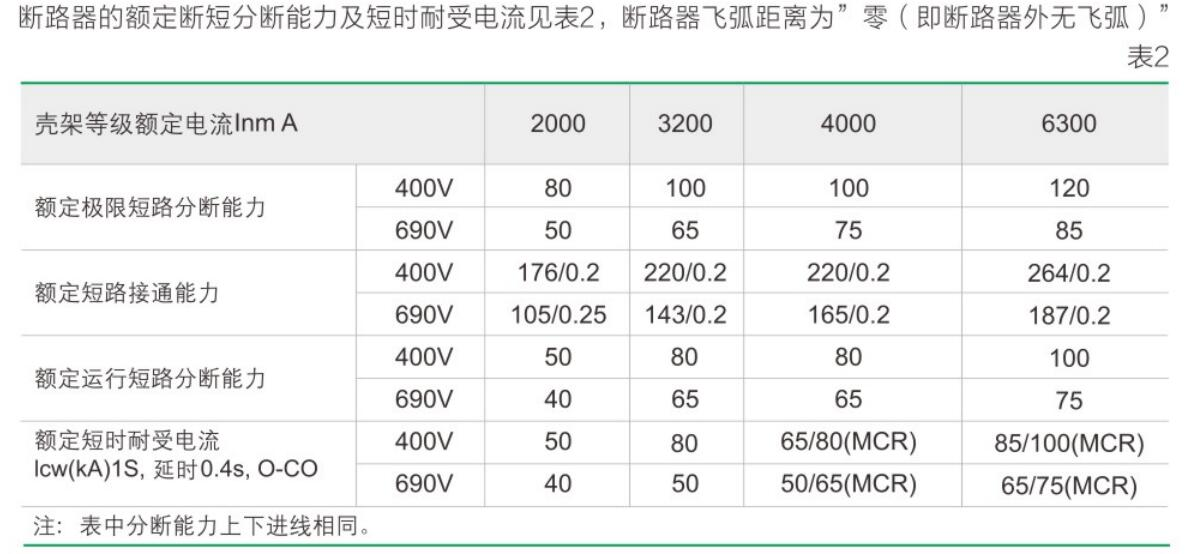 ZJW1智能型万能式断路器yabo22官网祥2.jpg