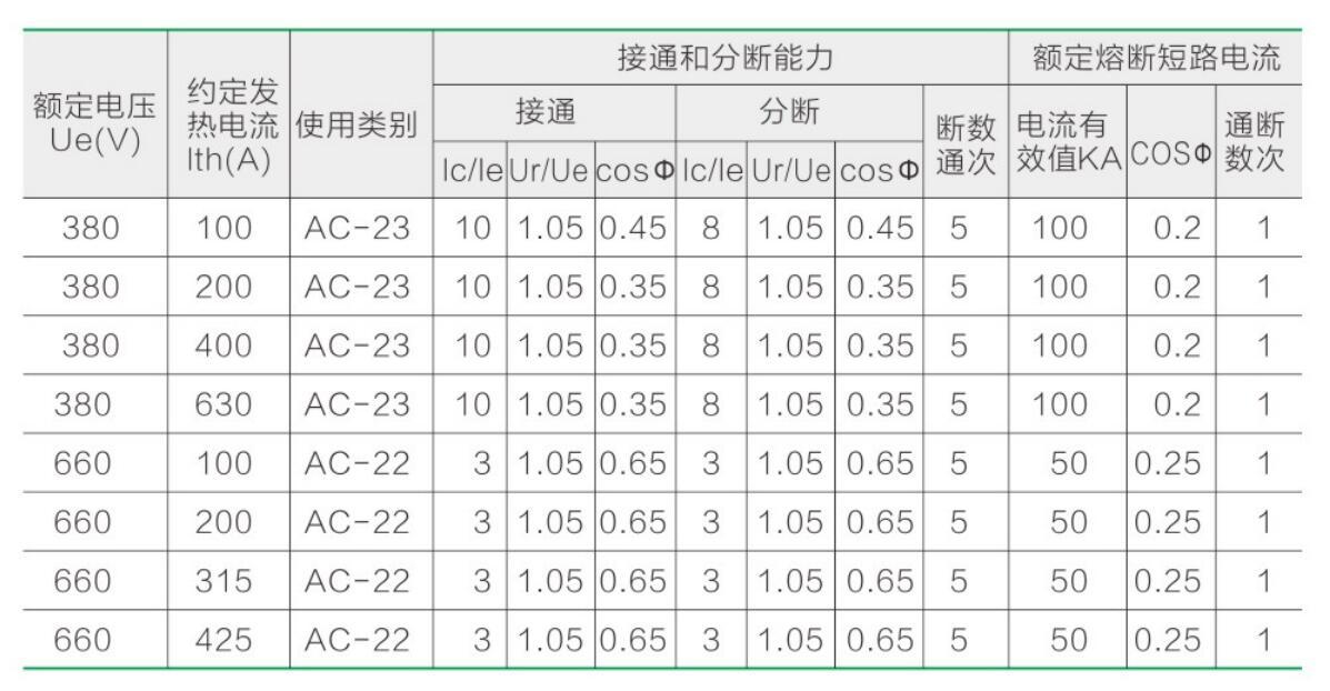 ZJZR5yabo22官网刀熔开关祥3.jpg
